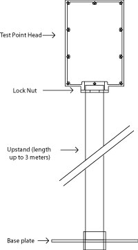 test-point-box-with-upstand